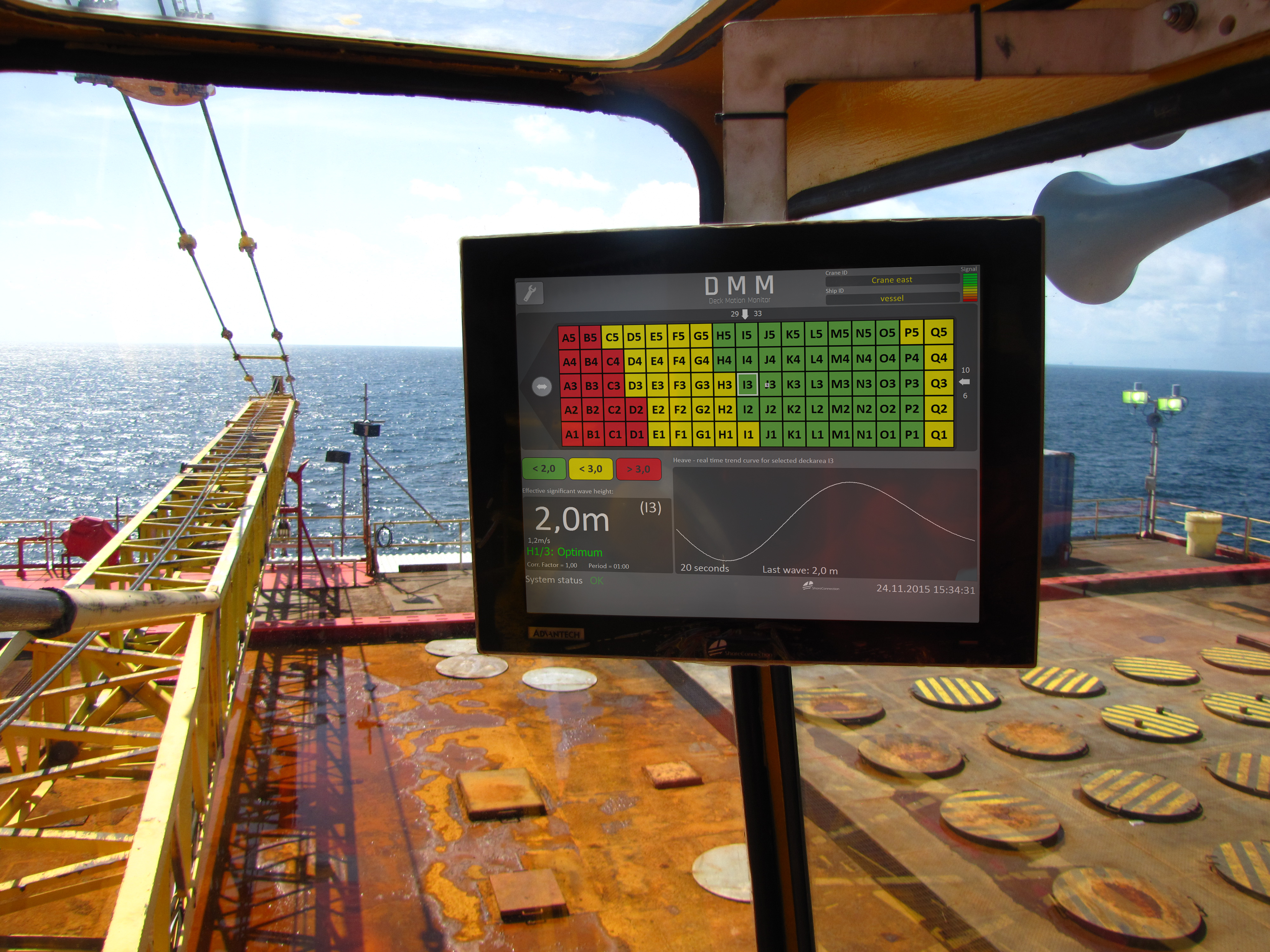 DMM fitted on 4 cranes in Trinidad & Tobago
